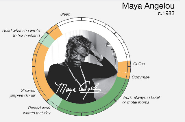 creative routines angelou