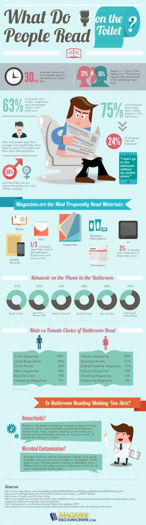 Bathroom-Reading-Infographic
