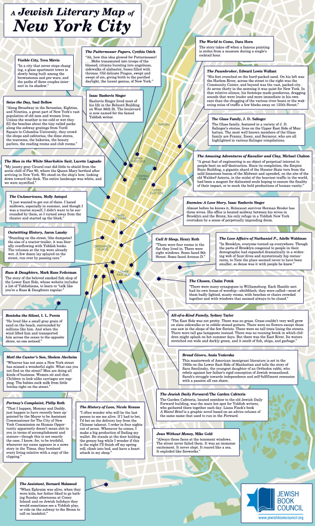 jewish-literary-map-of-new-york-web (1)
